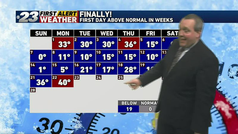 Monday's 40° high temperature won't be the last one we see this week.