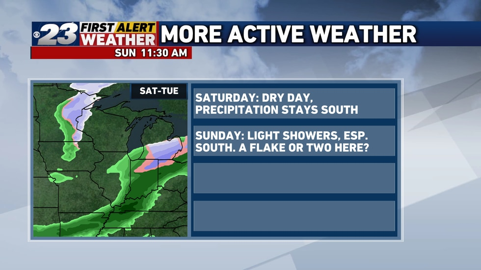 Low pressure slides to our south overnight Saturday, bringing a chance for a rain and snow mix,...