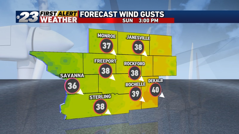 35 to 40 mile per hour gusts are possible Sunday afternoon.
