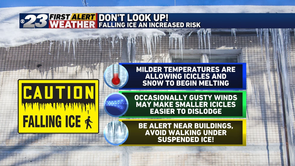 Another potential issue in the coming days will be falling ice due to the melting during the...
