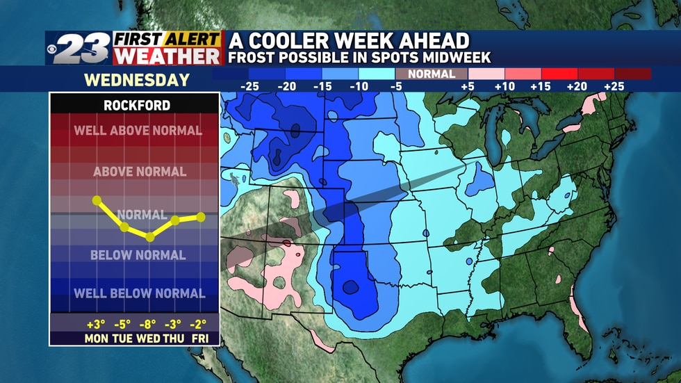 After a mild start to the week Monday, temperatures will be below normal the rest of the week....