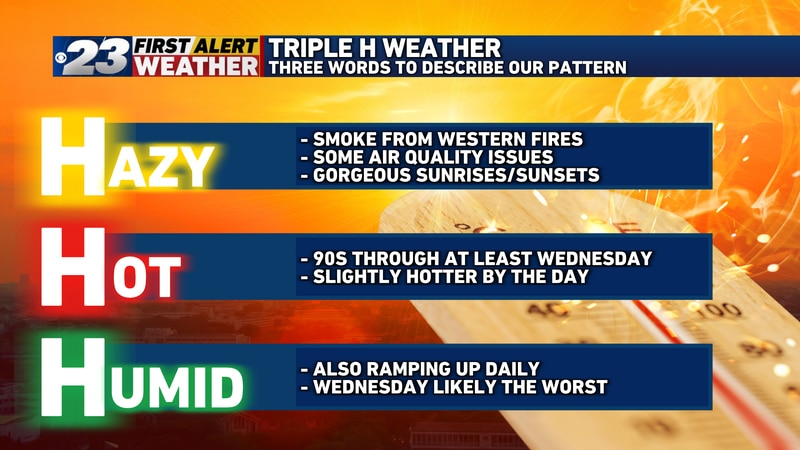 We'll remain hazy and hot the next day or so, but introduce humidity back into the story by...
