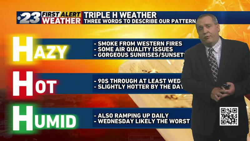 Heat and haze are to stick around, with humidity eventually joining the party.
