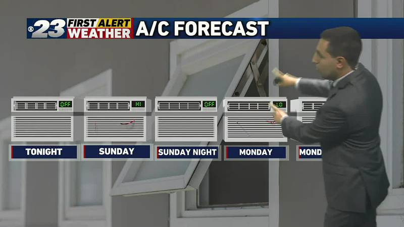 Air conditioning forecast