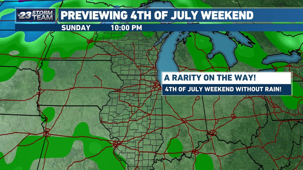 A rarity among July 4th forecasts, no rain is in the forecast for the holiday weekend.