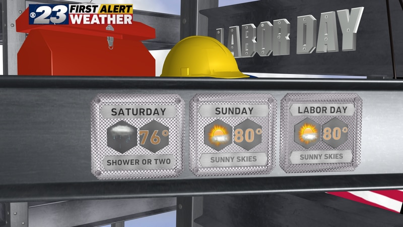 After we get through Saturday, both Sunday and Labor Day Monday look to be winners all around.
