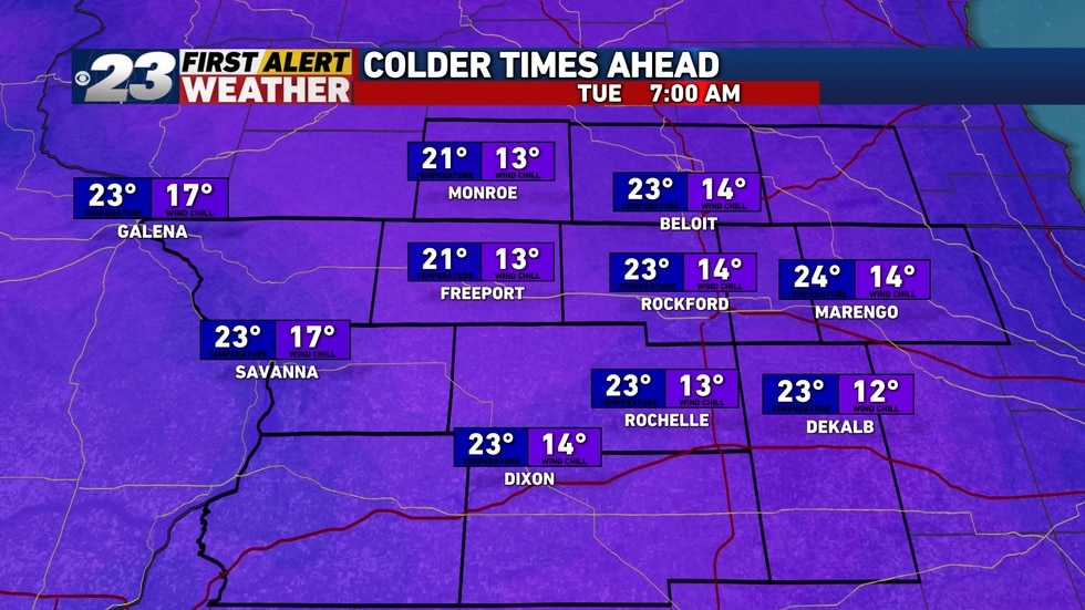 We'll wake up to temperatures in the lower 20s and wind chills in the teens Tuesday Morning.