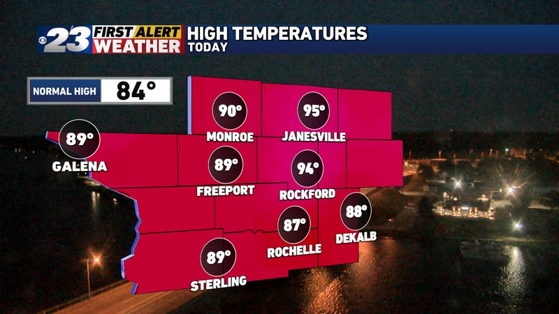 Monday was another scorcher, with temperatures reaching the upper 80s to mid-90s.