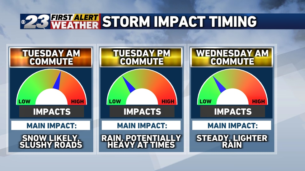 Tuesday Morning's commute is likely to be the one most impacted by the long duration storm....