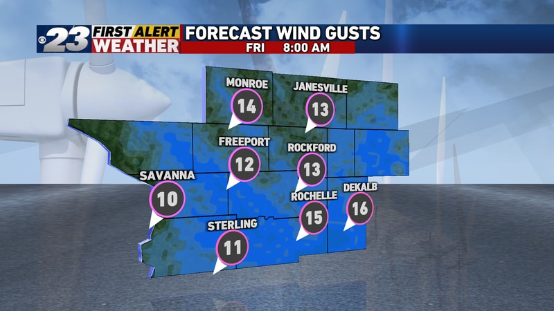 Gusts of 10 to 15 miles per hour will be around early in the day.