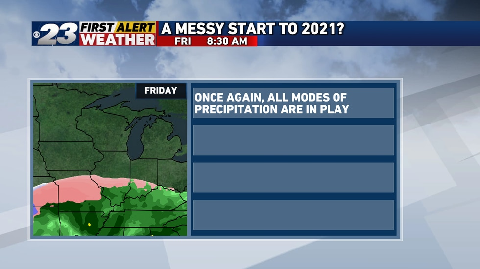 Another round of winter weather is expected for New Year's Day. Still lots of uncertainties...
