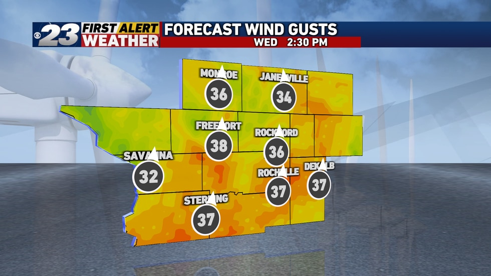 Expect another very windy day Wednesday/