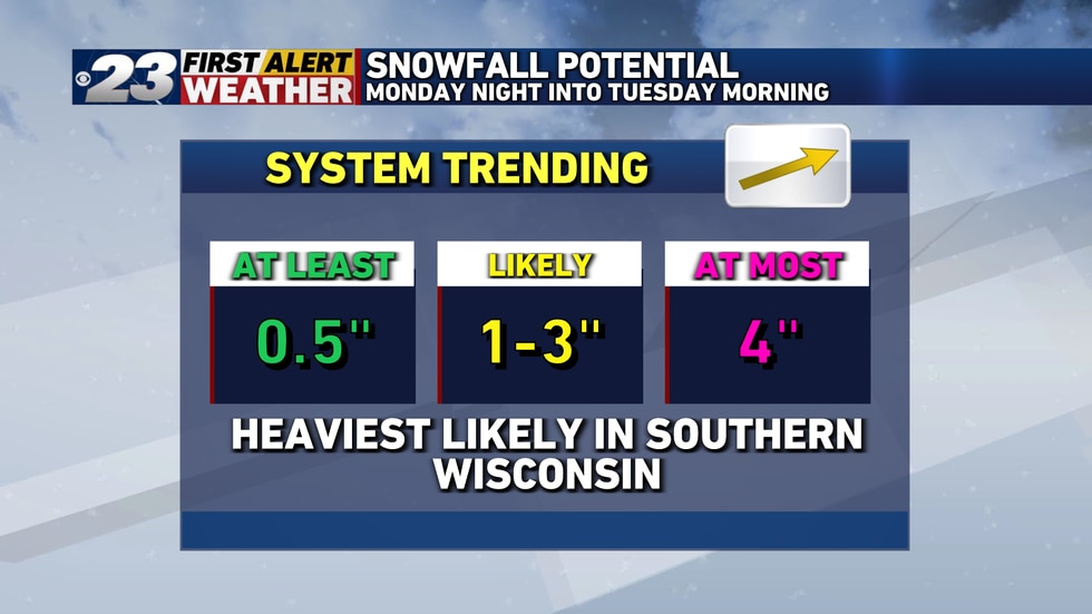 Our thoughts are that most spots are to see one to three inches of snow, with the greatest...