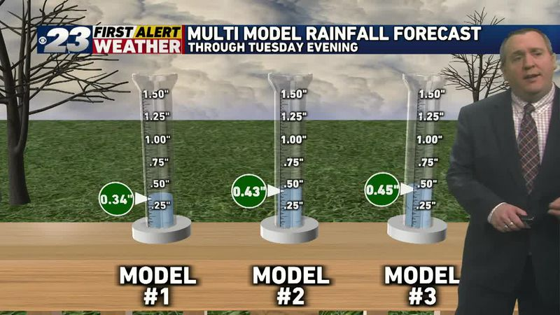 Severe weather's not much of a concern, though heavy downpours will be possible late Tuesday.