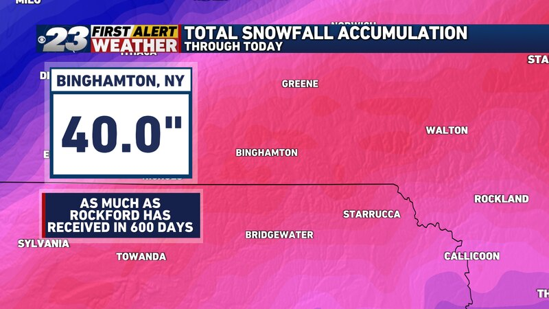 40 inches of snow fell in Binghamton over the last 24 hours.