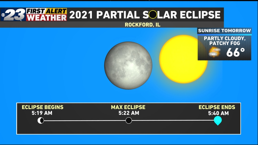 You will need a clear view of the horizon and will need to be up early to see this partial...