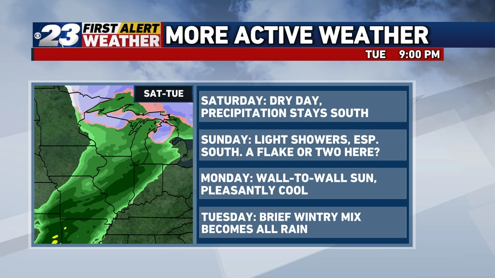 Another system approaches late Monday evening, creating a chance for rain, and possibly a...