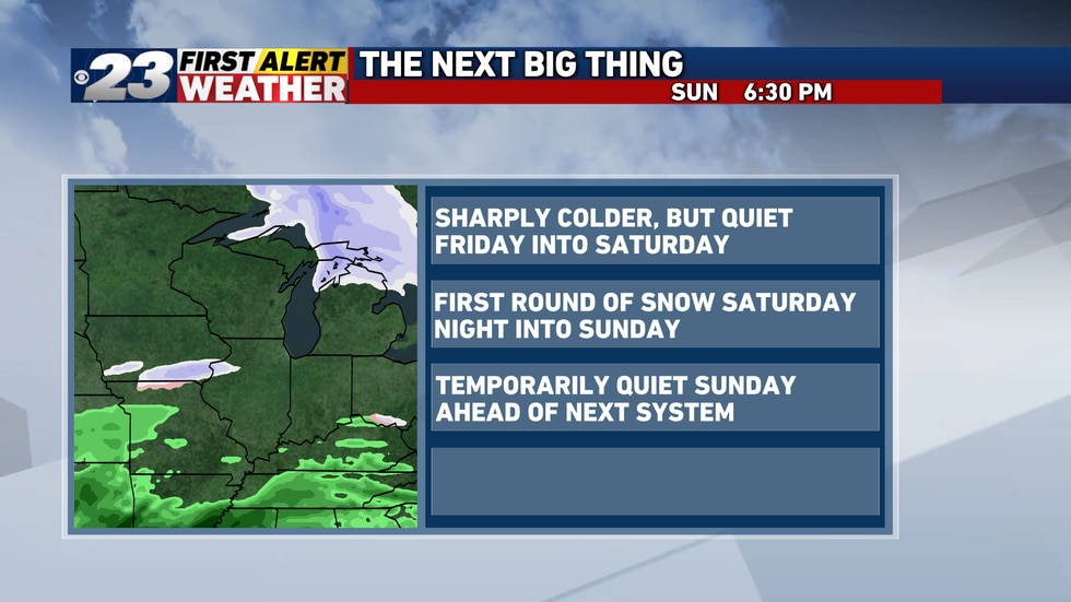 Temporarily, things will quiet down after snow exits early Sunday, though another system will...