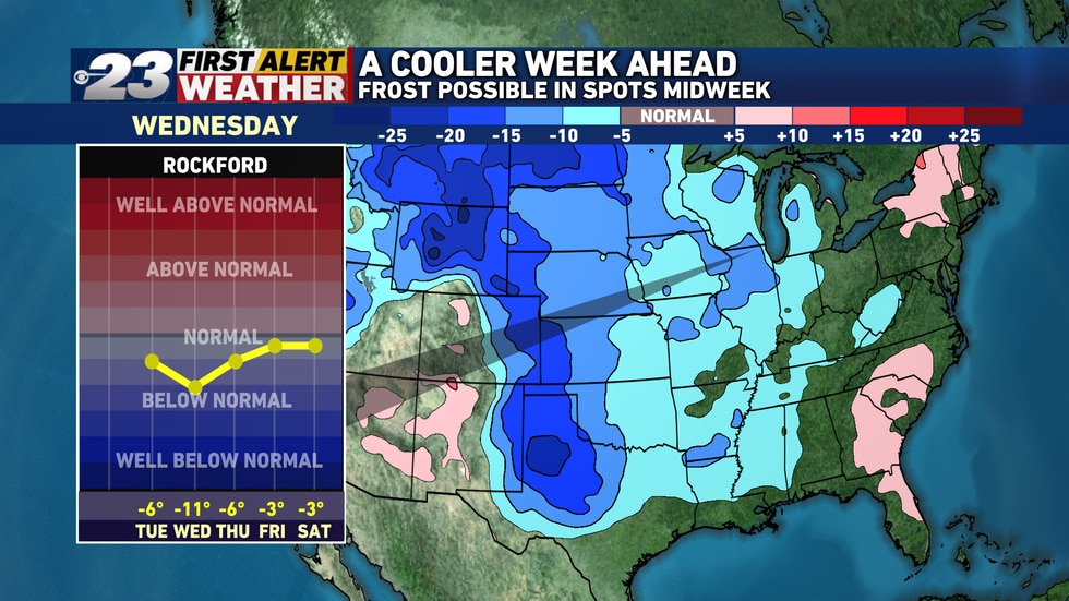Each of the next five days are to feature below normal temperatures. Frost is likely on...