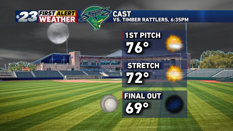 Things are shaping up just perfectly for the Beloit Snappers' first game and their brand new...
