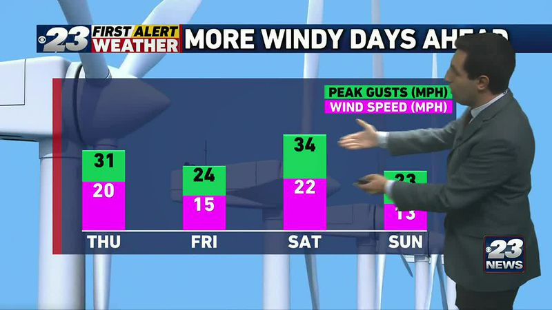 More Windy Times Ahead