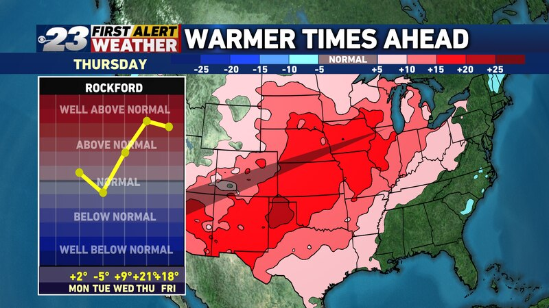 A surge of unseasonably warm temperatures is to return to the area toward the end of the...