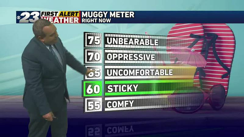 Humidity's not bad for now, but it will increase noticeably in the days ahead.