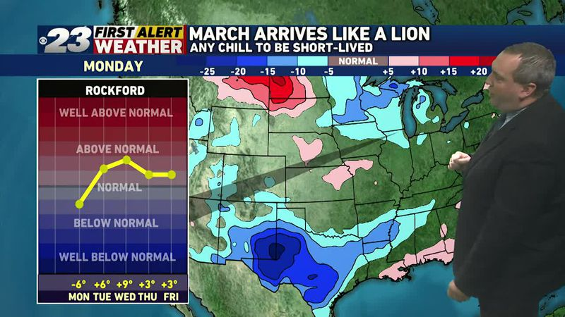 A cold start to March is on tap, but milder times are ahead.