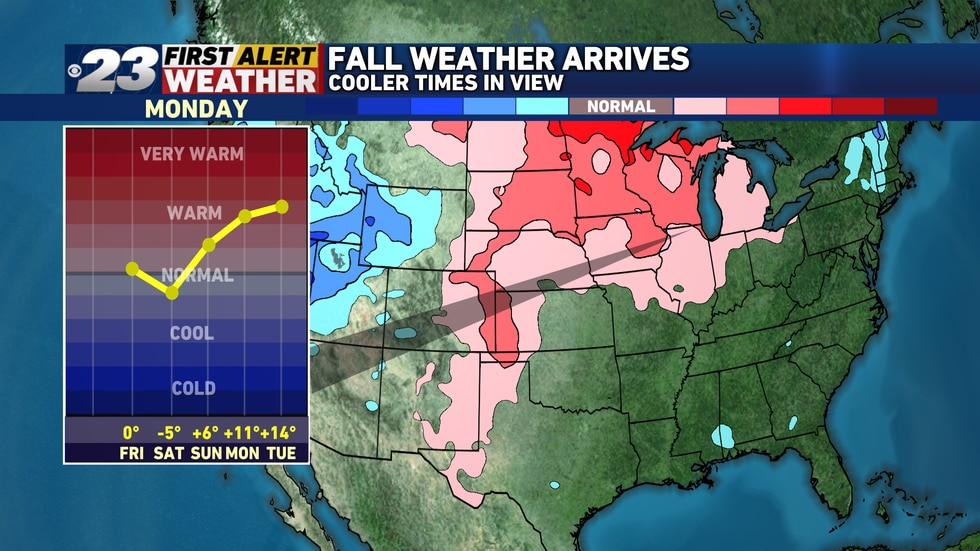 We'll return to above normal conditions by the beginning of next week.