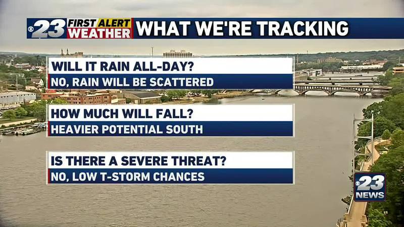 Rain chances headlines