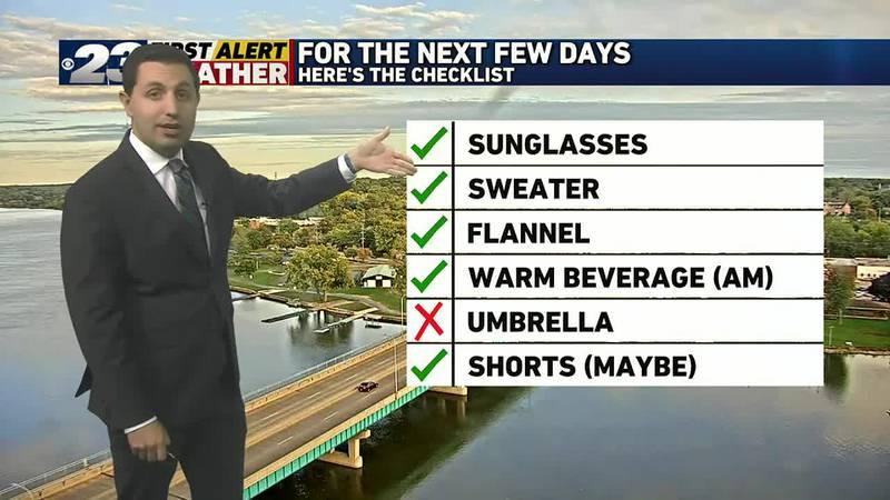 Checklist next few days