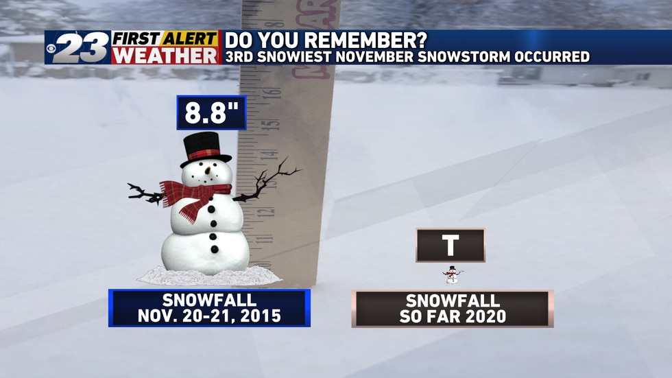 The snowstorm would become one of the snowiest November snowstorms on record for Chicago &...