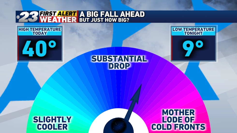 Temperatures are to fall from Thursday's 40° high all the way down into the single digits by...