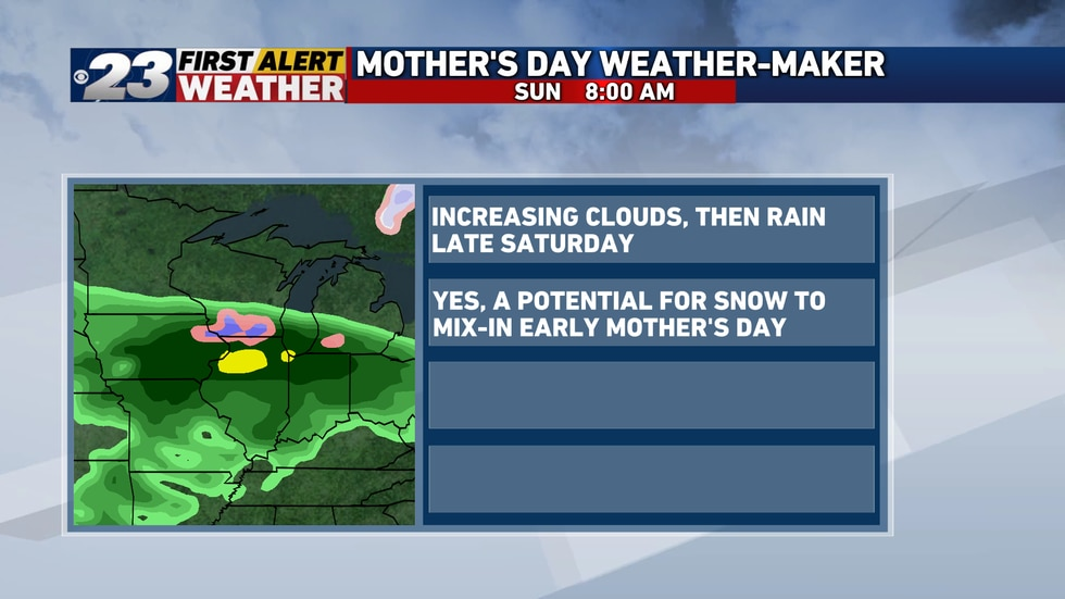 Yes, a few snowflakes are possible for Sunday morning. The chances are low but track and...