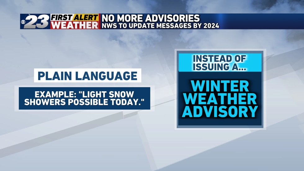 Instead of issuing a Winter Weather Advisory, the NWS says they will issue plain language...