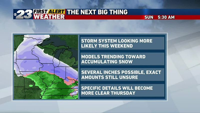 The Next Big Thing: Eyeing a Weekend Storm