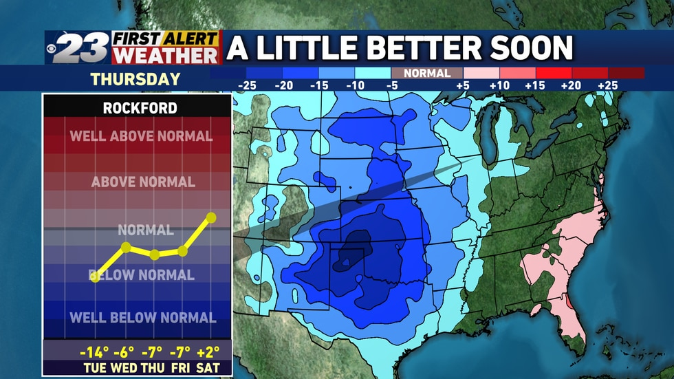 We'll stay several degrees below normal through the end of the workweek, but we'll at least be...