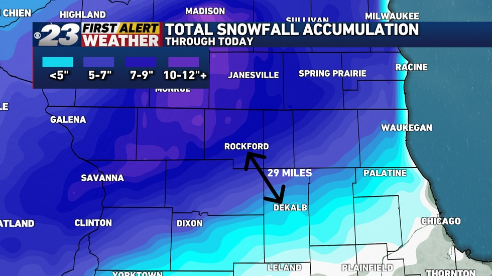 Just goes to show that only a few miles can be the difference from seeing hefty snow and not...