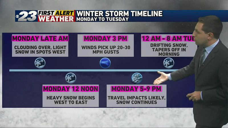 Monday's winter storm timeline