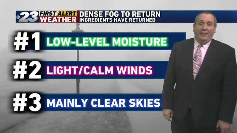 Dense fog again possible overnight, clouds return in the days ahead.
