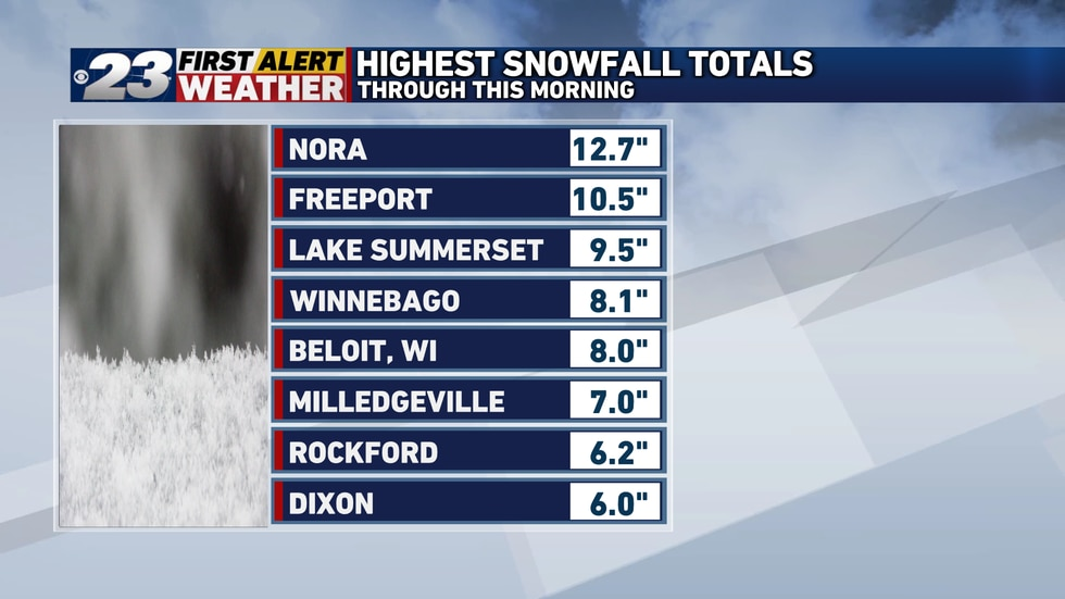 Areas in northwest Illinois away from Rockford saw the highest snow totals from Wednesday's...