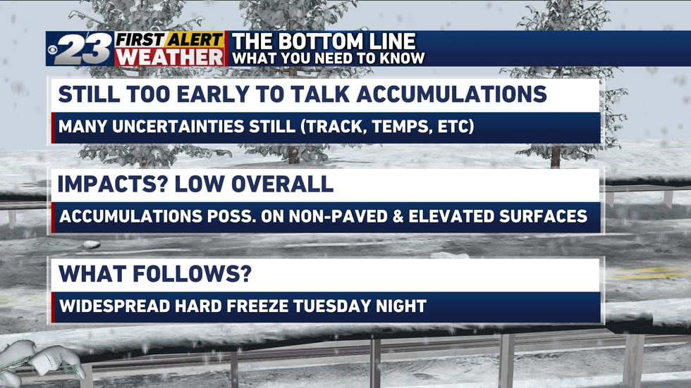 April snow hits different than winter snow storms. Accumulations are possible on non-paved...