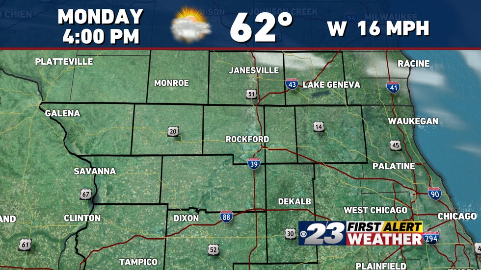 Mostly sunny skies are to take us through the afternoon hours Monday.