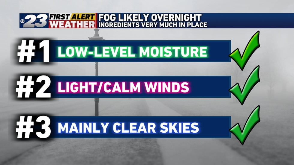 All ingredients are in place for fog to develop overnight. Some of the fog could be locally...