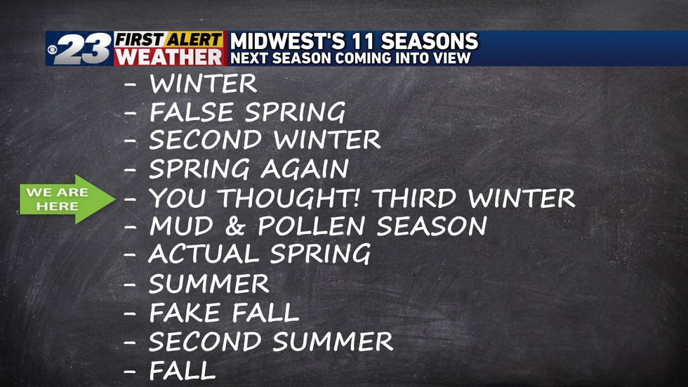 Third winter is upon us here in the Stateline.