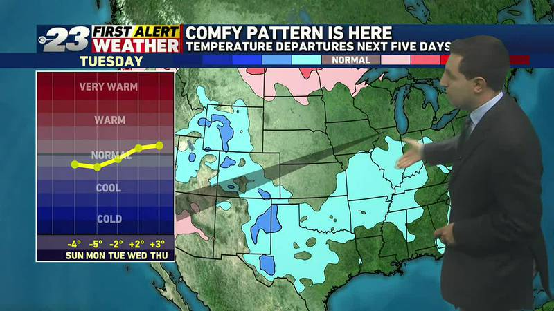 Comfy pattern is here