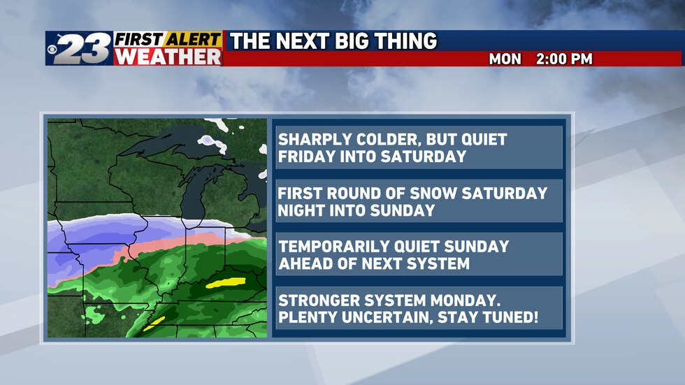 Signs continue to point to a stronger storm system that might impact the beginning of our next...