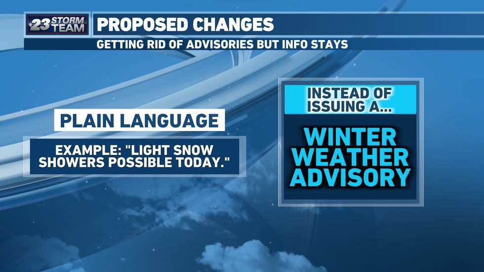 The information that weather advisories still have would stay, but without the advisory name.